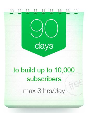 List Building Program – 10,000 Subscribers in 90 Days